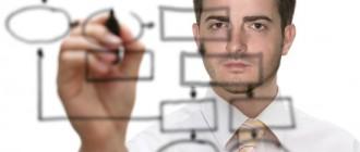 projectmanagement_man
