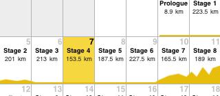 Tour de France schedule