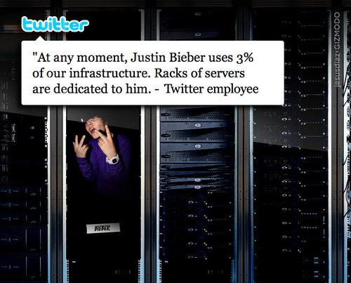 500x_justin-bieber-twitter