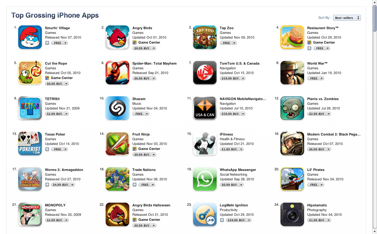 how to group apps on iphone freemium model works for iphone apps free apps are top 2010