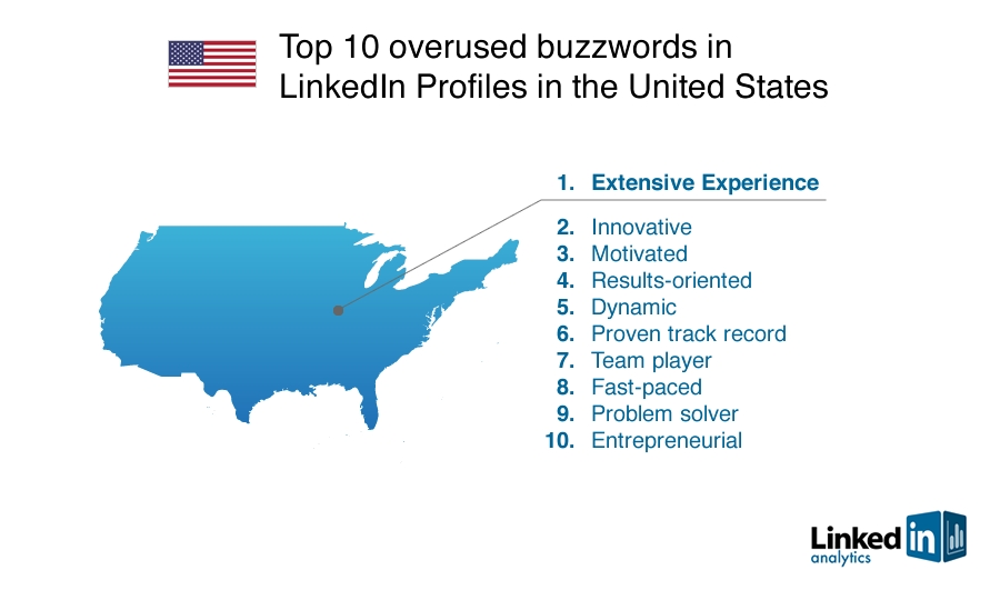 Top 10 Overused Buzzwords US