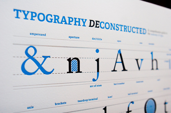 Future-proof Your Brand With The Right Typeface