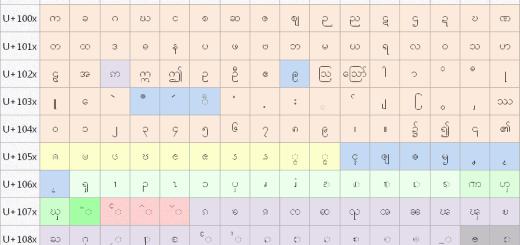 UnicodeCharacterMap