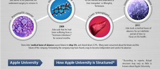 AppleUniversity_page