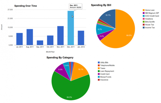billbaba 2 520x333 Keep track of your bills and expenses with BillBaba's free Web App