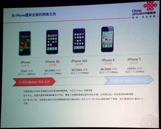 china unicom iphone 5 hspa plus 520x419 iPhone 5 to be HSPA+ 4G enabled, according to China Unicom