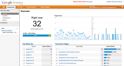 real time 520x279 Google Analytics Real Time and Google Analytics Premium rolling out now