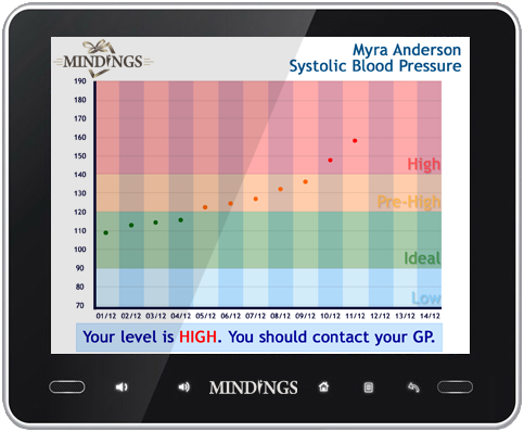 Binatone HomeSurf GraphMind Mindings connects families in new ways, and could transform telecare