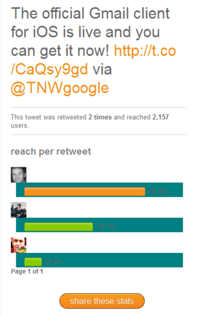 Retweet Stats Retweet 1320493535549 Retweet: The simple Web app that measures the reach of your tweets