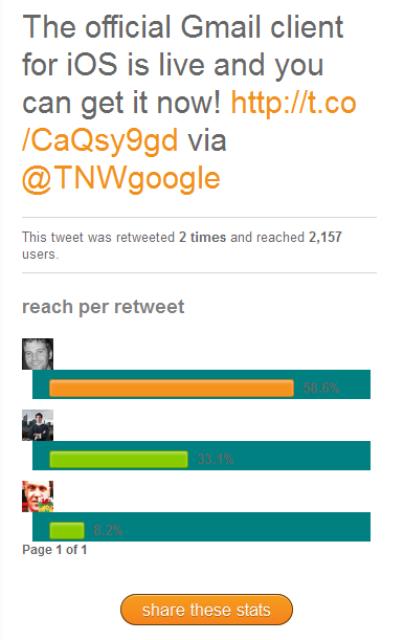 Retweet Stats Retweet 1320493535549 Retweet: The simple Web app that measures the reach of your tweets