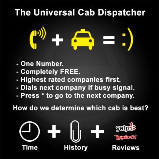 cabdialerdispatch 520x520 Cabs here! Never be stranded without a taxi again thanks to Cab Dialer