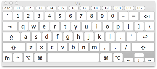 keyboard viewer How to master the keyboard on Mac OS X: A comprehensive guide