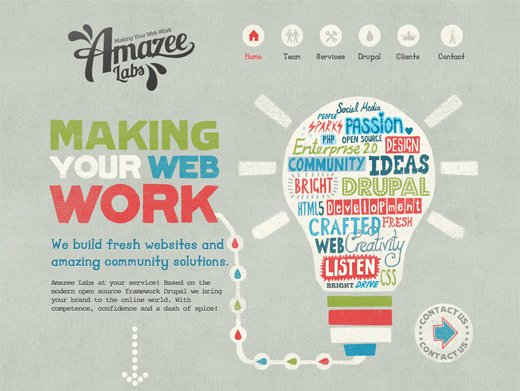 Amazee Labs 14 awesome examples of illustration in web design