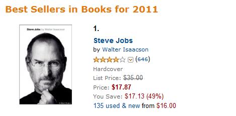 SJ Steve Jobs biography hits top spot on Amazons 2011 best seller chart