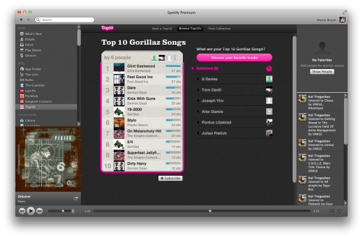 Screen Shot 2011 12 16 at 18.23.01 520x341 Top10s Spotify app shows the potential of social music
