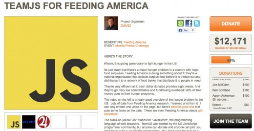TeamJS for Feeding America David Flanagan s Fundraiser on Crowdrise 520x268 Move over celebs, geeks are winning the Mozilla Firefox Challenge for charity