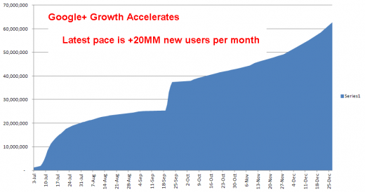 growth 2011 Tech Rewind: This year in Google