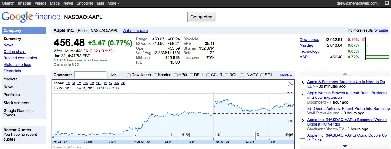 Google Finance Expands Real-Time Stats To Europe