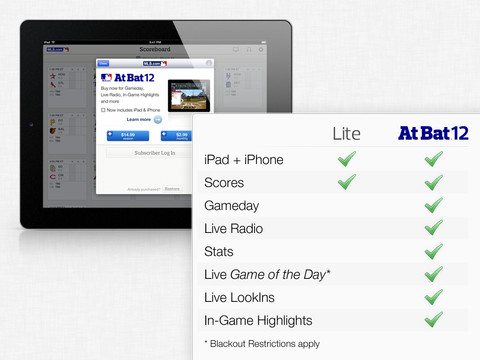 MLB At Bat 2012 now free on all platforms, gets monthly in app subscriptions on iOS