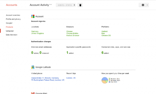 Account Activity final 520x315 Google launches Account Activity, a user insight dashboard for all your online activity