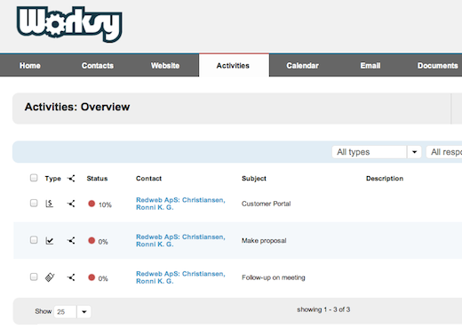 Activities Overview Worksy aims to give companies everything they need to run their business, online