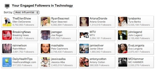 Followers Tech Visiblis new premium service gives brands detailed insight into Twitter follower interests