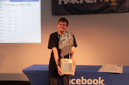 IMG 8238 520x346 Roman Andreev from Russia wins Facebook Hacker Cup by only one minute