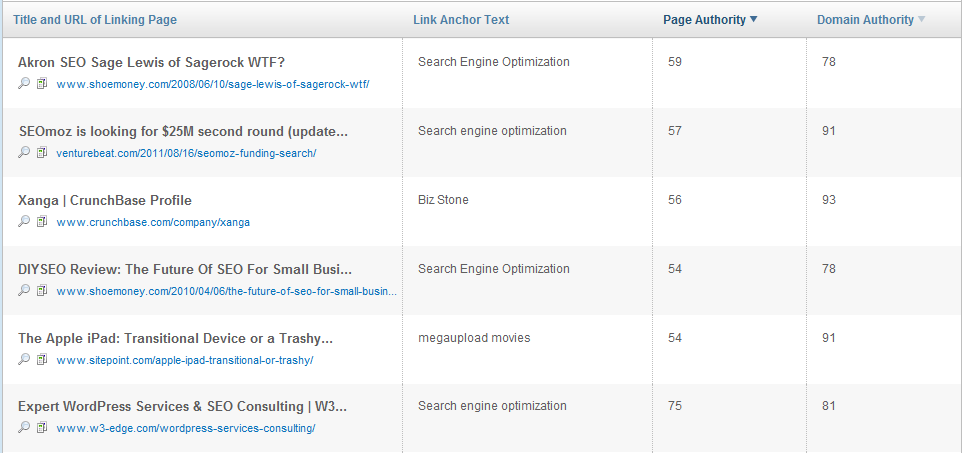 SEO links to other domains We got hacked for SEO, as did other major technology sites