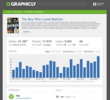 Screen Shot 2012 03 01 at 9.17.37 AM 220x201 Graphicly looks beyond comics to bring analytics to every ebook platform