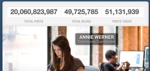 Screen Shot 2012 03 28 at 14.28.59 520x247 Tumblr hits 20 billion posts, nears 50 million hosted blogs