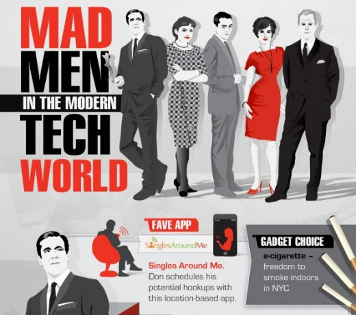 Screen Shot 2012 03 29 at 2.31.50 PM 520x460 Predictions: Heres the tech that the characters of Mad Men would use