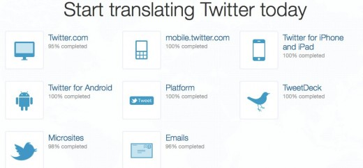 Twitter Translation Center 1 520x242 Twitter now available in 28 languages, adds support for Arabic, Farsi, Hebrew and Urdu