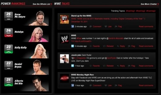 wwe power rankins 520x307 WWE.com gets ready to rumble with site redesign, and goes social to boost fan engagement