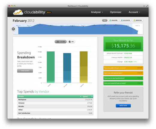 Dashboard Cloudability 520x429 TechStars Cloud standout: Cloudability could save your company thousands of dollars