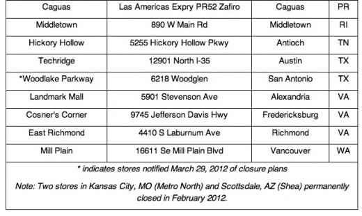 Screen Shot 2012 04 14 at 2.54.53 PM 520x310 Best Buy releases full list of 50 store closures. Is one of them in your town?
