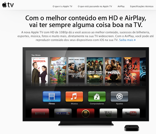 bra The new Apple TV hits Brazil, still costs more than twice as much as in the US