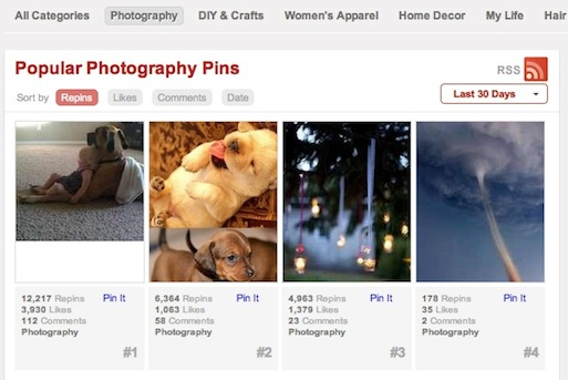 popular Repinly gives you insight into the most popular content on Pinterest