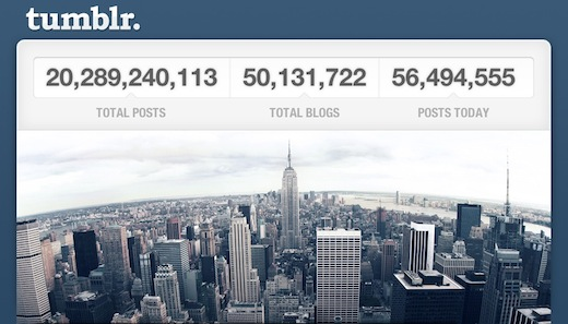 tumblr This week in social media: Googles comment platform, Pinterests revenue and more