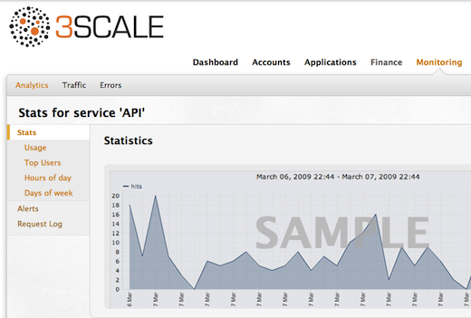 3scale Now powering over 100 APIs, 3scale debuts free self service API management solution