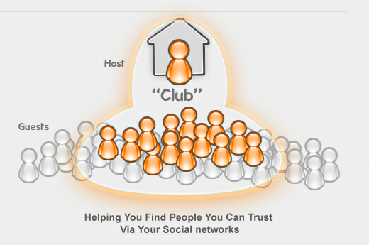 clubb Flat Club leverages trust, social networks to facilitate short term letting; lands funding
