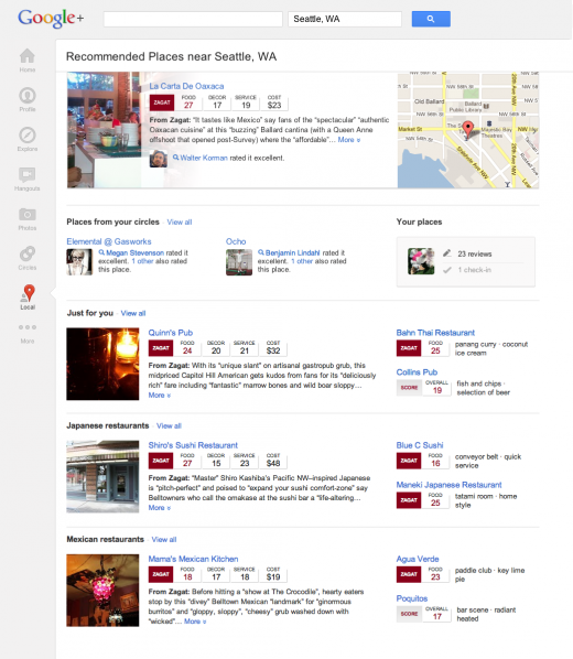 glocal1 homepage 520x598 Google overhauls its local search experience with Google+ Local, featuring Zagat scores