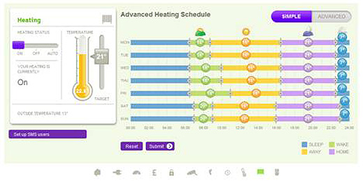 heatingdisplay The home of the future takes one step closer as AlertMe smart home tech partners with British Gas