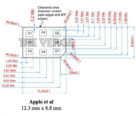 4ff apple 520x443 ETSI chooses Apple inspired proposal for new 4FF nano SIM standard