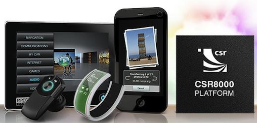 Consumer Electronics Platforms | UniFi | BlueCore | SiRF | aptX | CSR