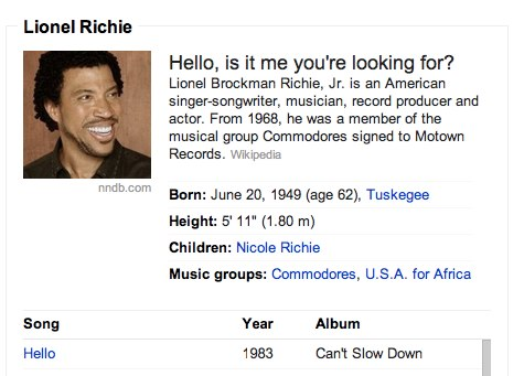 Convo 43 Fun with Knowledge Graph: Go Google Lionel Richie right now