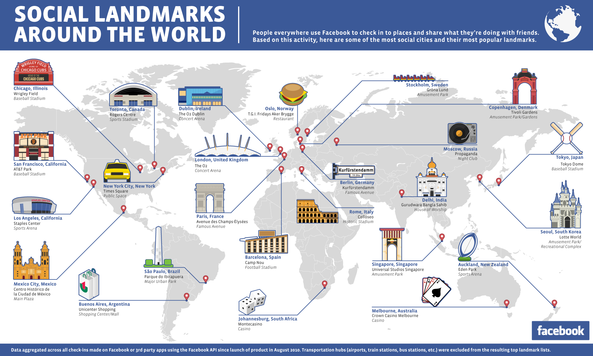 FB Map 1 Facebook digs deep into its shared location data to find the worlds most social landmarks
