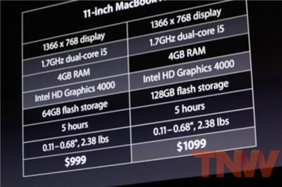 bcf54a3b fbf8 43e4 97b1 d25de9f73f70 400 Everything that Apple announced today at WWDC