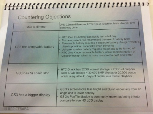 countering objections 520x388 Countering Objections: The sheet HTC uses to detail why the One X is better than the Samsung Galaxy S III