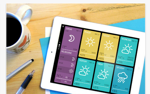 ipad minimeteo The best iPad apps of 2012 so far
