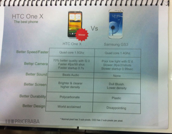 one-x-vs-sgs3---by-htc